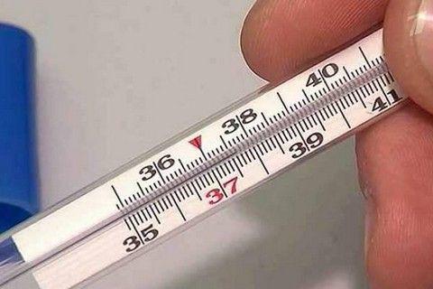 Повышенная температура