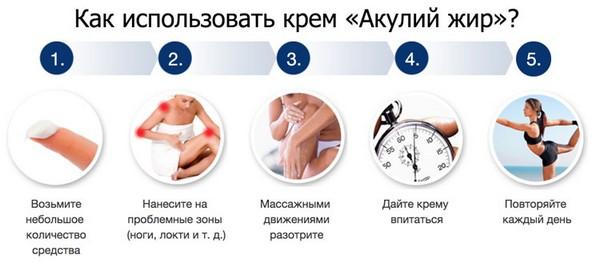 Схема использования крема