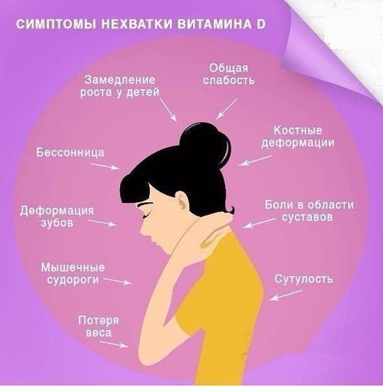 Симптомы нехватки витамина Д